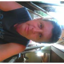 Profil korisnika Dutry