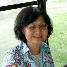 โพรไฟล์ผู้ใช้ Li-Mei