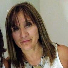 Profil korisnika Maria Gloria