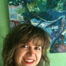 Ana Mari - Profil Użytkownika