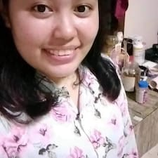 Profil Pengguna Monica Alyssa