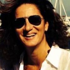 Magda Francesca felhasználói profilja