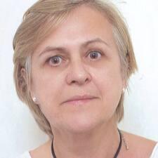 Ghislaine Brugerprofil