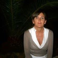 Loretta felhasználói profilja