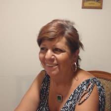 Ana María님의 사용자 프로필