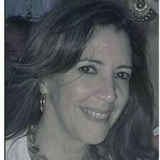 Aila - Uživatelský profil