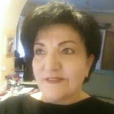 Profil utilisateur de MariaLaura