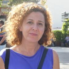 Luisa Brukerprofil
