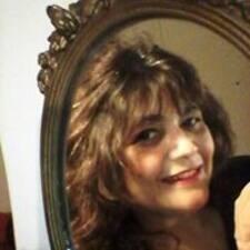 Maria Alicia - Uživatelský profil