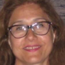 Profil utilisateur de Saideh
