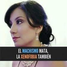 Monserrat felhasználói profilja