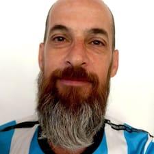 Hernán - Uživatelský profil