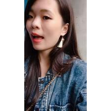 Hao felhasználói profilja