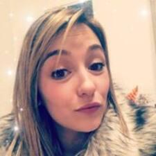 Profil korisnika Margot