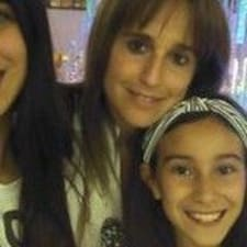 Profil Pengguna Claudia Silvina