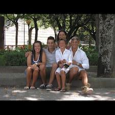 Profil korisnika Famiglia Rofani