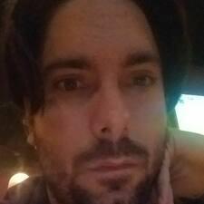 Mariano - Profil Użytkownika