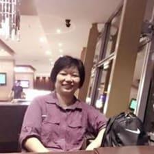 Ai Geik User Profile