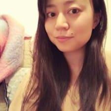 Profil korisnika Miho