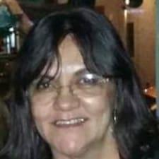 Maria Claret
