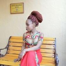 Profil Pengguna Ntswaki