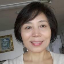 Chung - Uživatelský profil