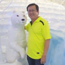 Chua felhasználói profilja
