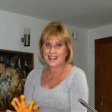 Mariles Brukerprofil