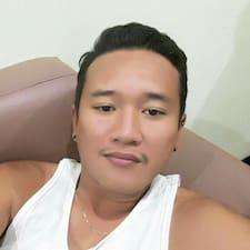 Profil utilisateur de I Made