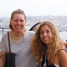 Profilo utente di Anna & Cati