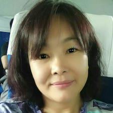 孟茜 - Profil Użytkownika