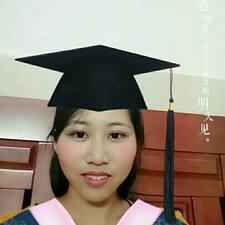 W User Profile
