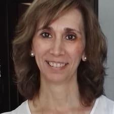 Mª Esther User Profile