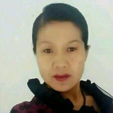 秀萍 User Profile