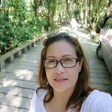 Roela Kullanıcı Profili