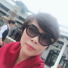 Thi Anh Tuyet User Profile