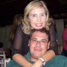 Profil korisnika Luis Fabiano De Andrade