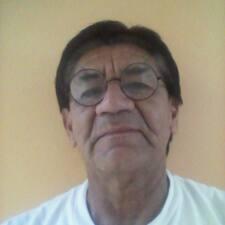 Dennis felhasználói profilja