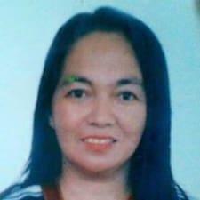 Profil utilisateur de Leonarda