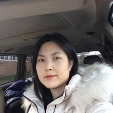 Seung - Profil Użytkownika