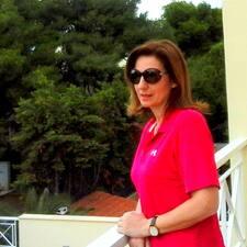Profil Pengguna Dina And Afroditi