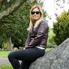 Dirim - Uživatelský profil