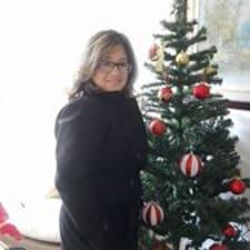 Claudia Bibiana User Profile