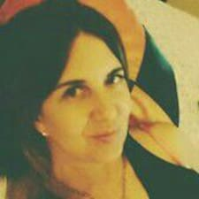 Profil Pengguna Mariel