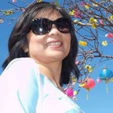Profil utilisateur de Lamthao