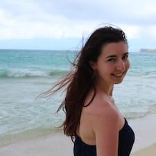 Brianne - Profil Użytkownika