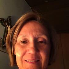 Profil korisnika Gloria Amparo