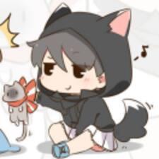 柚子 - Uživatelský profil