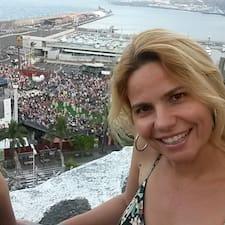 Carmen Pilar felhasználói profilja