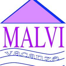 Agenzia Malvi felhasználói profilja